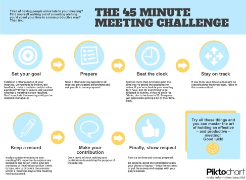 The 45 minute meeting challenge